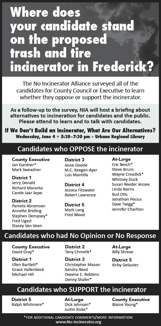 NIA.candidate.ad5_2014