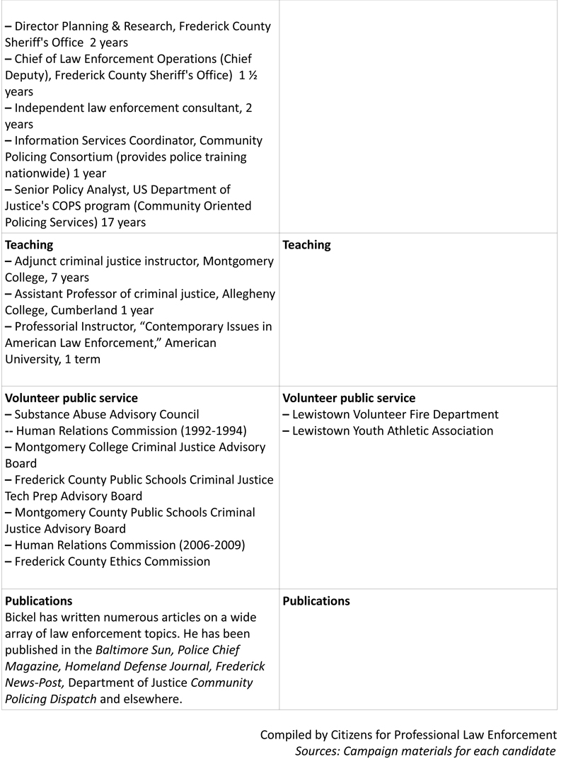 compare_their_qualifications_pg2_800w