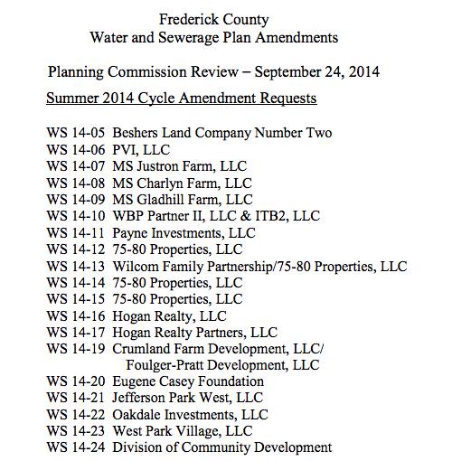 waterandseweramendmentrequests