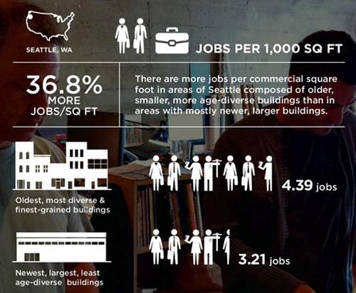 steuteville_infographic_500w