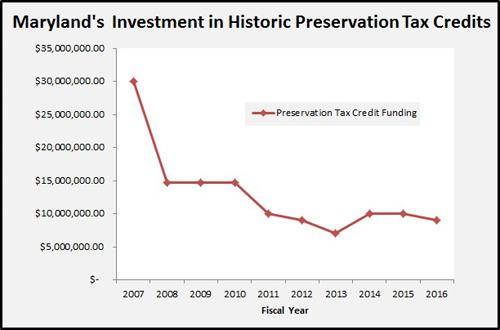Tax_Credit_Chart