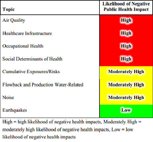 health-summary500w