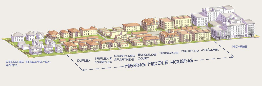 Missing Middle housing types. Source: Opticos Design