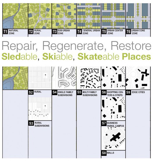 Sprawl Repair Transect. (Image credit: DPZ, modified by PlaceMakers)