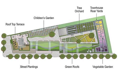 Via Verde's landscaping site plan (courtesy of Jonathan Rose)
