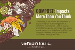compost260x175