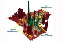 Poor Neighborhoods Make the Best Investments
