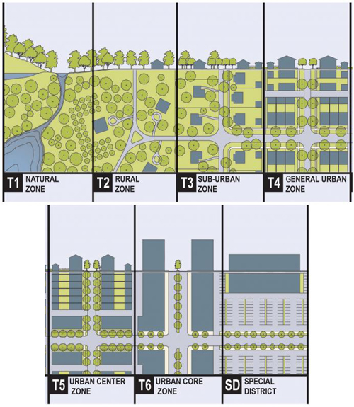 25 Great Ideas Of The New Urbanism