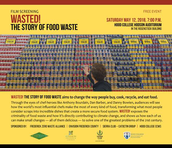 Info about WASTED!