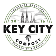 Key CityCompost logo